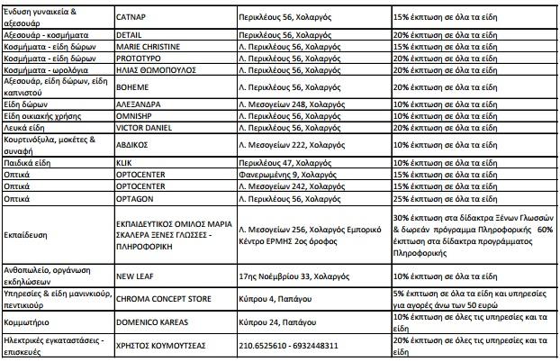Ο Δήμος Παπάγου – Χολαργού αναβαθμίζει το πρόγραμμα της ΚΑΡΤΑΣ ΔΗΜΟΤΗ.