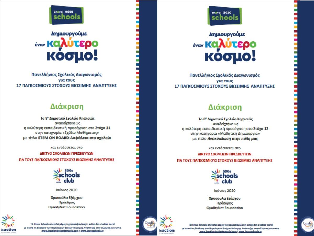 Κηφισιά: Δύο διακρίσεις στον Πανελλήνιο Μαθητικό Διαγωνισμό